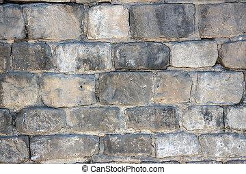 Old brickwork Background texture