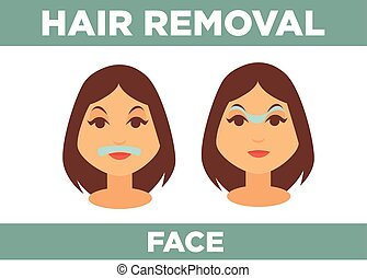 Hair removal from face promotional poster with womans head -...