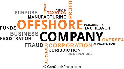 word cloud - offshore company - A word cloud of offshore...