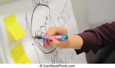 Businessman putting his ideas on white board during a...