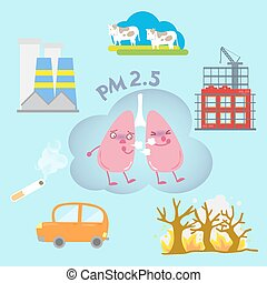 lung with air pollution concept on the blue background