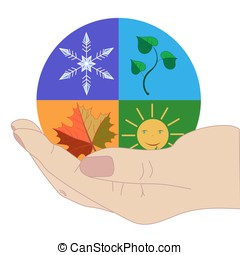 Planet as in the palm of your hand. 4 seasons.