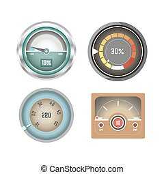 Convenient speedometers for Internet traffic isolated...