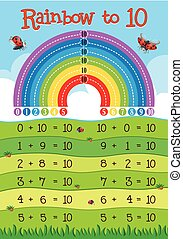Addition worksheet with rainbow in background illustration