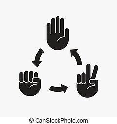 Rock, Paper, Scissors diagram