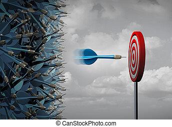 Business Focus Success