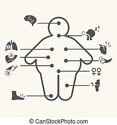Medical complications of obesity, Medical icons