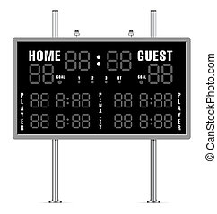 Home and Guest Scoreboard for american football
