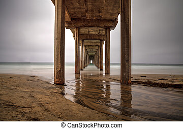 Under the Scripps pier in La Jolla, California at the end of...