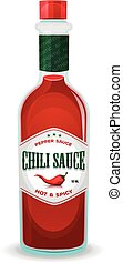 Chili Pepper Sauce In Bottle