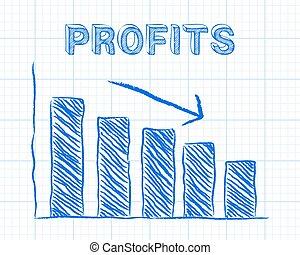 Profits Down Graph Paper - Decreasing graph and profits word...