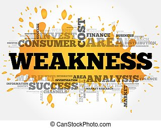 Weakness word cloud, business concept