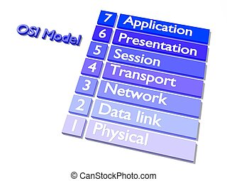 Explanation of the OSI model in blue on white flat design