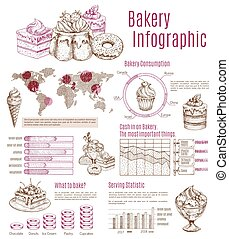 Vector infographics sketch for bakery desserts - Bakery...