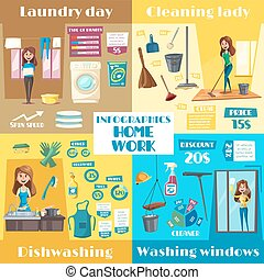 Vector posters for housework cleaning and washing