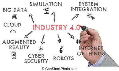 Hand sketches industry 4.0 keywords on a whiteboard with...