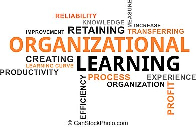 word cloud - organizational learning - A word cloud of...