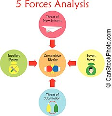 5 Forces Analysis Diagram - Light Color