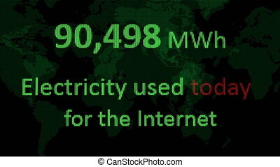 Electricity used for the internet