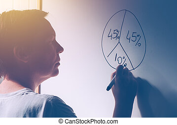 Businesswoman drawing pie chart on office whiteboard during...