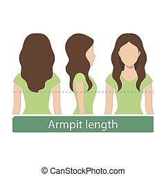 Armpit length hair - Hair length for haircuts and hairstyles...