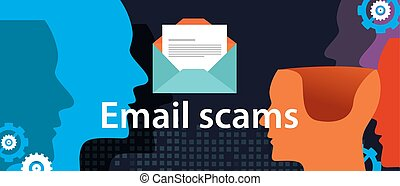 email scam via smart-phone security fraud vector...