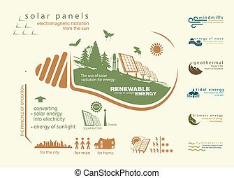 infographics renewable source of solar energy and operation