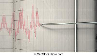 Seismograph Earthquake Activity - A closeup of a seismograph...