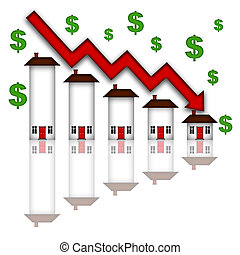 Real Estate Home Values Going Down Graph