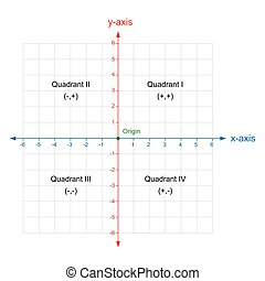 x and y axis Cartesian coordinate plane system colored on...