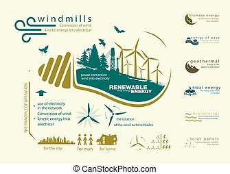 infographics renewable source of wind energy and operation