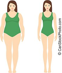 Vector illustration of a woman before and after weight loss....