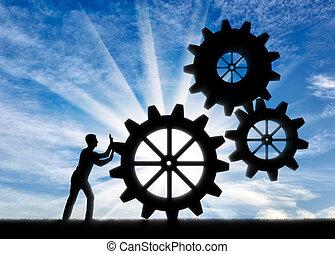 Establishment of business concept