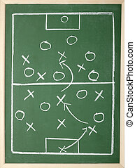 chalkboard classroom soccer tactics team sport coach - close...