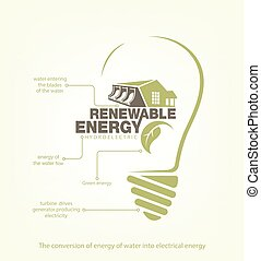 Renewable energy of hydroelectric power in bulb. The concept...