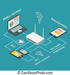 Wireless Technology isometric - Wireless Technology and...