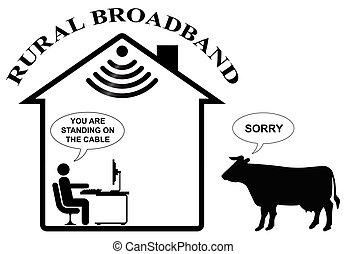 Rural Home Broadband - Comical representation of slow rural...