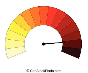 In The Red Meter Needle - A yellow to red gauge isolated on...