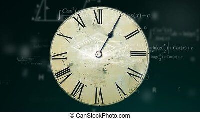 The concept of time, mathematics, physics