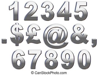 Chrome numbers on a white background