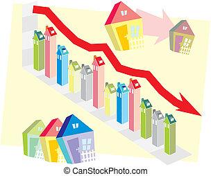 Housing real estate crisis