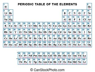 Periodic Table of the elements ENGLISH - Periodic Table of...