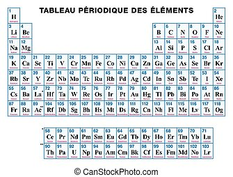 Periodic Table of the elements FRENCH - Periodic Table of...