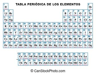 Periodic Table of the elements SPANISH - Periodic Table of...