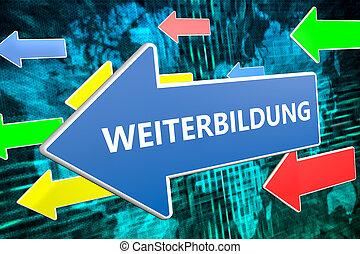 Weiterbildung text concept - Weiterbildung - german word for...