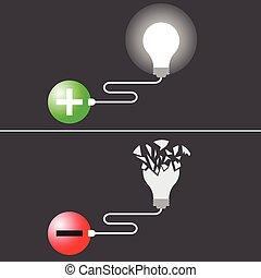 Positivity Creates Idea And Negativity Destroys Idea -...
