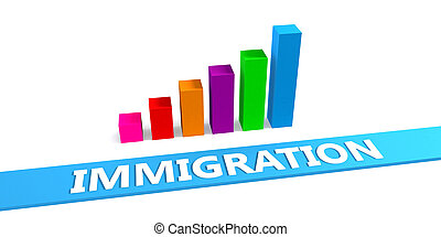Great Immigration Concept with Good Chart Showing Progress
