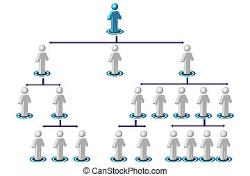 organisation chart - illustration of organisation chart on...