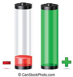 battery levels