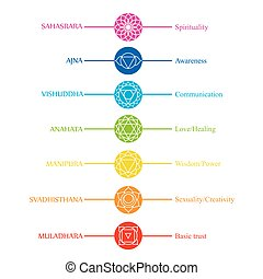 Chakra icons with respective colors, names and their...